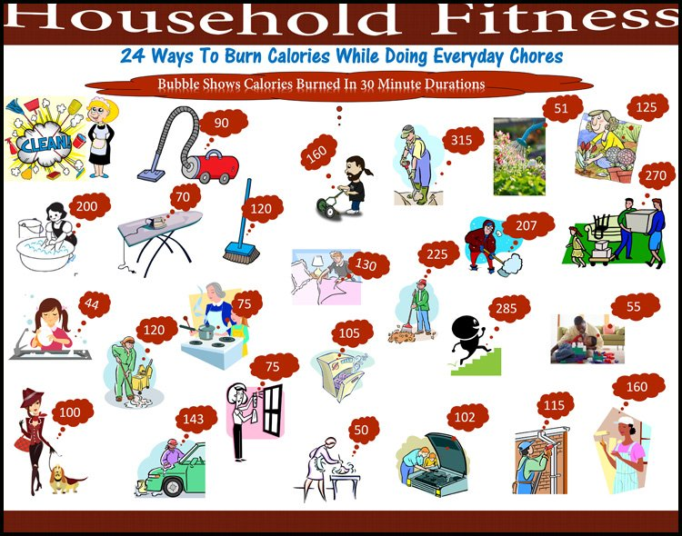 Burn Calories Household Chores