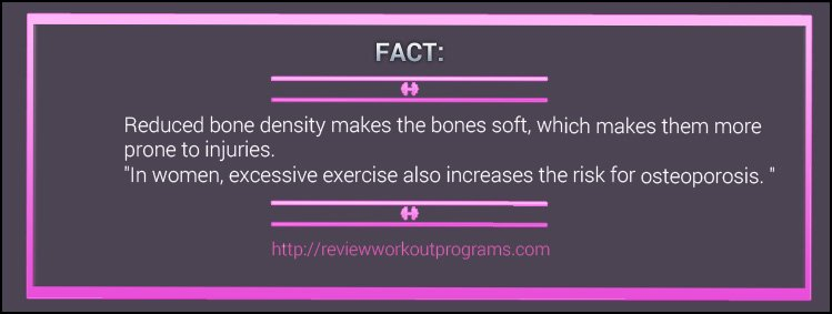 Fact 1 what is exercise addiction